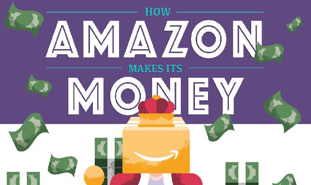 How Does Amazon Make Money? #infographic