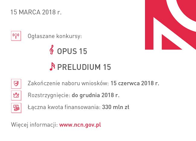 Narodowe Centrum Nauki otworzyło nabór wniosków w konkursach Opus 15 i Preludium 15 - źródło: NCN