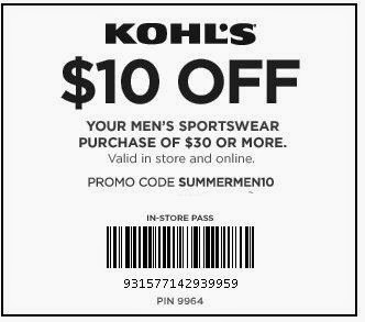 Kohls Printable Coupons January 2016