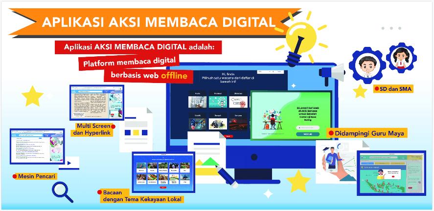 Download Aplikasi Offline Soal Akm Dengan Aksi Sd Mi 2020 Oke Tik Smp Connecting And Sharing Knowledge Together