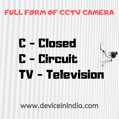 Full Form Of CCTV Cameras And Types Of CCTV Cameras