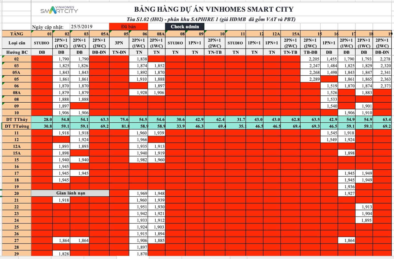 Bảng hàng toà S1-02 dự án Vinhomes Smart City