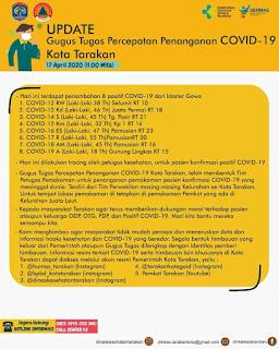 Press Release COVID-19 Tarakan 17 April 2020 - Tarakan Info