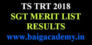 ✉ TS TRT Exam 2018 SGT Results Merit List | TSPSC TRT Secondary Grade Teacher(SGT) Merit List Results 2018 ✉