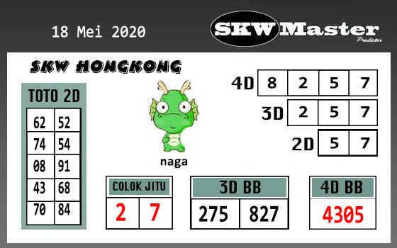 Prediksi Togel Hongkong Senin 18 Mei 2020 - SKW Master