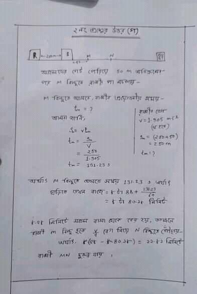 SSC Physics Assignment Answer 2021 pdf Download 1