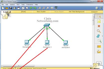 Simulasi Jaringan LAN Menggunakan Cisco Paket Tracer Dengan Mudah