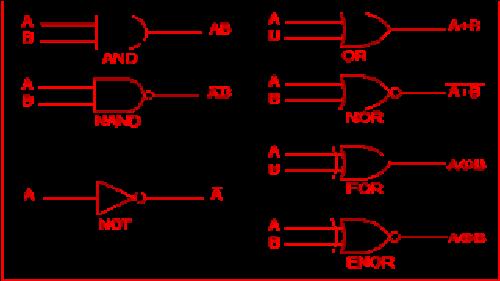 Digital Electronics (English) (Part 1)