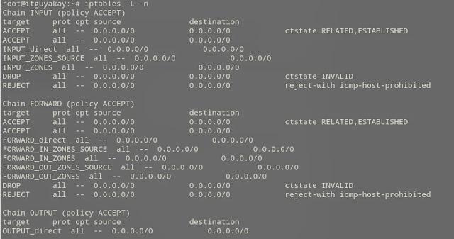 basic Ubuntu Linux operational commands