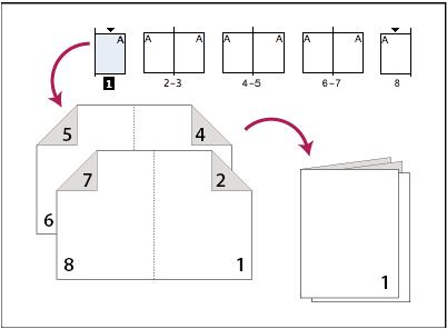 PDF Booklet - Δωρεάν πρόγραμμα για εκτύπωση μικρών βιβλίων (booklets)
