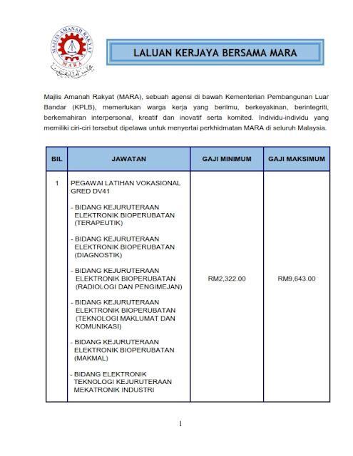 Iklan Jawatan Kosong Majlis Amanah Rakyat (MARA) | PLV