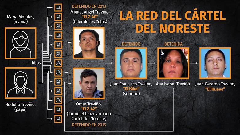 La huella de la familia Treviño Morales; Fundadora del Cártel del Noreste