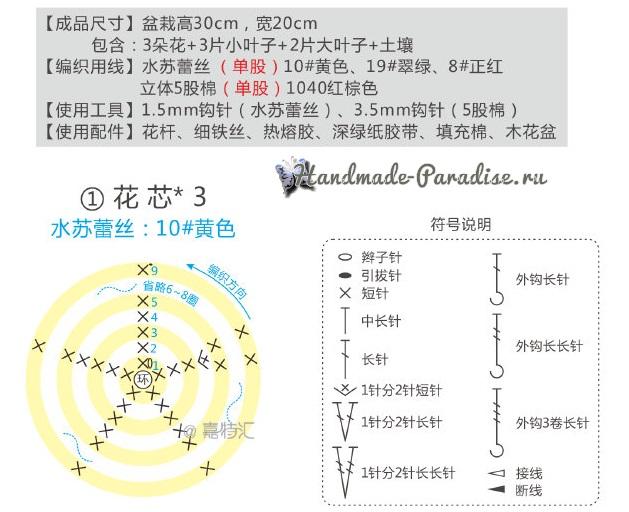 Схема вязания пестика цветка Фламинго