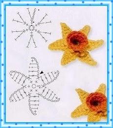 gráficos da florzinha do chapéu