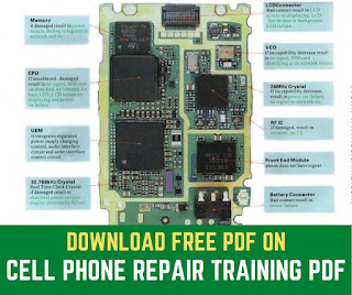 cell phone parts diagram and mobile parts name with picture