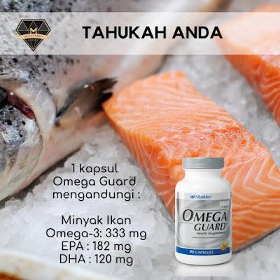 omegaguard shaklee, minyak ikan