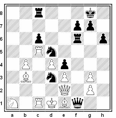 Posición de la partida de ajedrez Carl Ahues - Alexander Alekhine (Bad Nauheim, 1936)