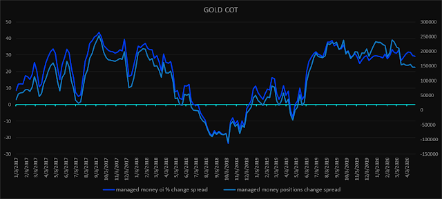 هل الذهب لا يزال قويا؟ نظرة عامة على محركات الذهب الأساسية الرئيسية.7
