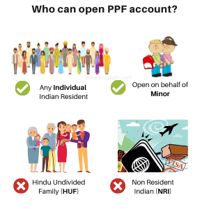 Who can open PPF account?
