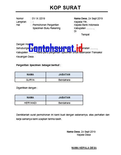 Surat Permohonan Pergantian Spesimen Bank Indonesia
