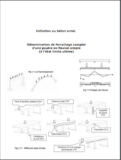 Détermination de ferraillage complet d'une poutre en flexion simple PDF