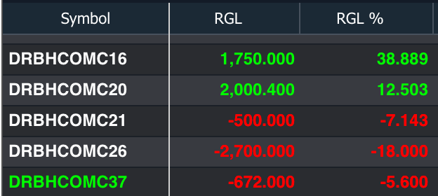 Warrants trading strategies