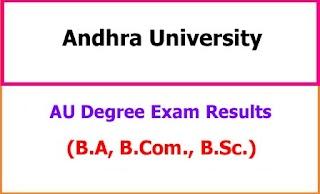Andhra University Degree Results 2021 - BA BCom BSc BBA BCA