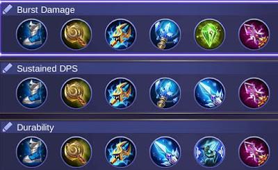 Rekomendasi build item Vale Mobile Legends