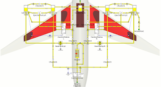 Aircraft Fuel Tanks