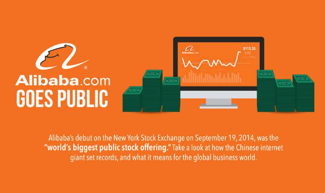 Alibaba Goes Public