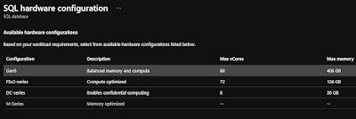 Azure SQL DB hardware configuration