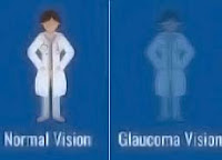 dangers of glaucoma