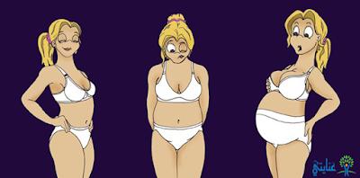 تغيرات-الثدي
