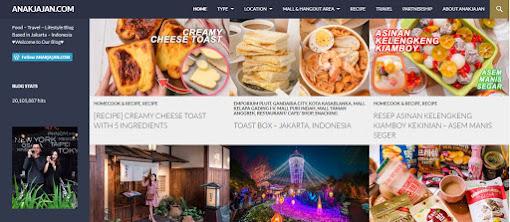 5 niche blog atau website paling hits ditahun 2020 contohnya food blogger