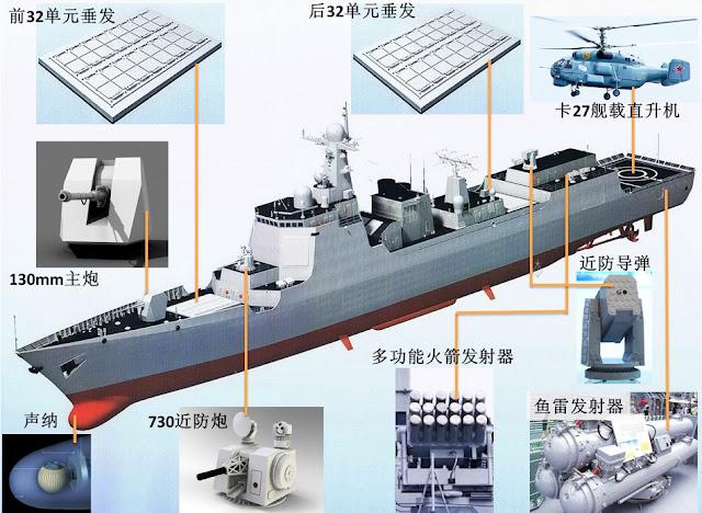 Resultado de imagen para destructor Luyang III