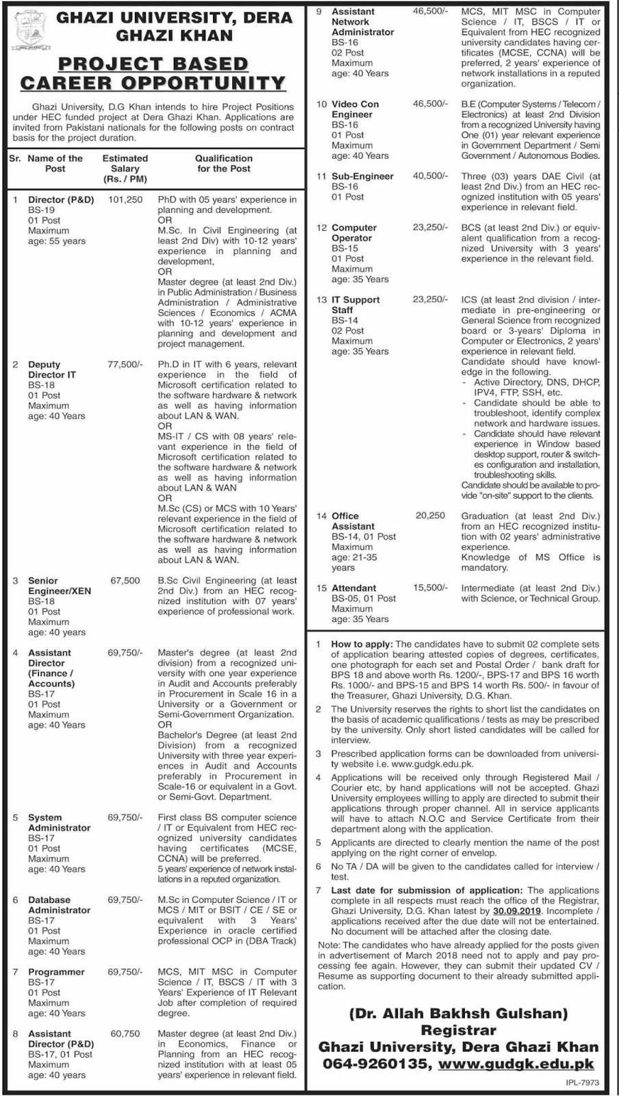 Ghazi University Jobs in Dera Ghazi Khan 08 Sep 2019
