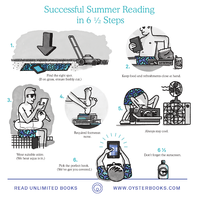 http://www.huffingtonpost.com/oyster-books/successful-summer-reading_b_5379944.html