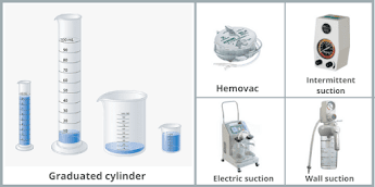 equipment of wound drainage care