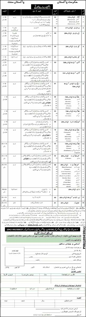 Pakistan Mint Lahore Jobs 2020