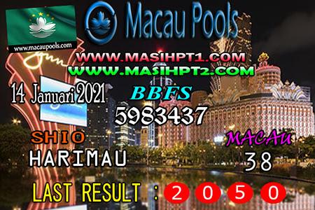 Prediksi Wangsit Toto Macau Kamis 14 Januari 2021
