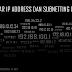 Belajar IP Address dan Subnetting Dasar Untuk Pemula
