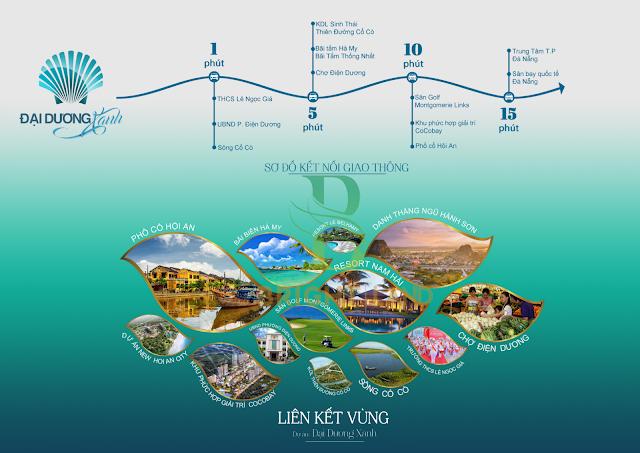 Liên kết vùng dự án Ocean Blue