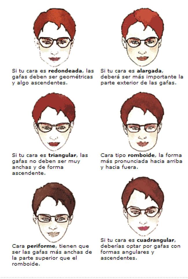 Así se eligen el tipo de gafas según la forma de tu cara