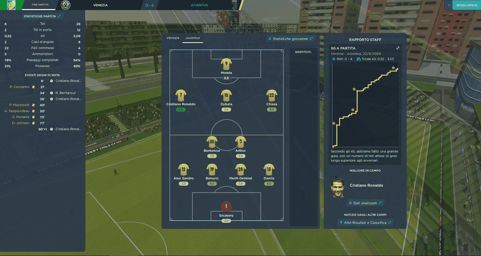 Football Manager 2021 Skin - Material