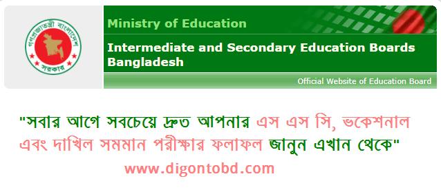 SSC Result 2019, Dakhil Result 2019, এসএসসি দাখিল রেজাল্ট ২০১৯