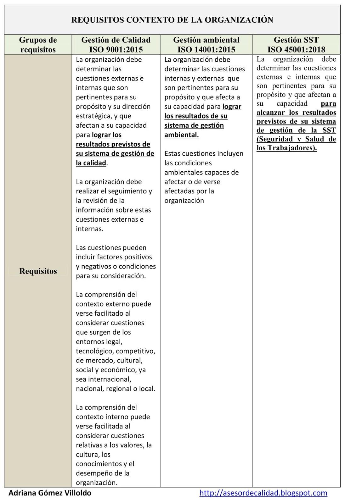 norma iso 14001 del 2015 pdf
