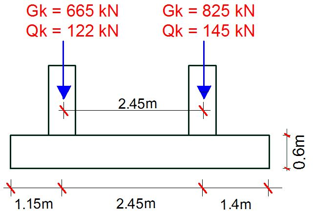 Structural Design of Combined Footings: Solved Example to
