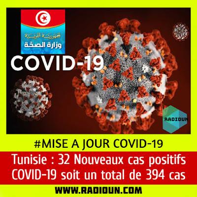 Covid-19 Tunisie