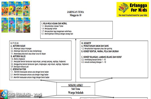 Buku Bse Biologi Kelas Xi Pdf