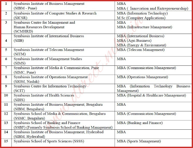 Symbiosis Management Quota MBA Admission on Low SNAP Score